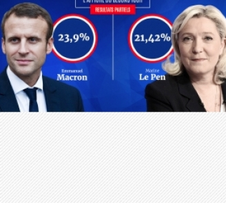 24.04.2017 - Election en France, un tour de force ?